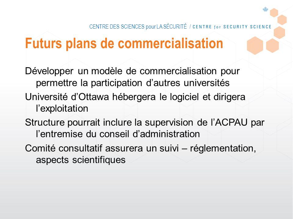 CENTRE DES SCIENCES pour LA SÉCURITÉ / Futurs plans de commercialisation Développer un modèle de commercialisation pour permettre la participation dau
