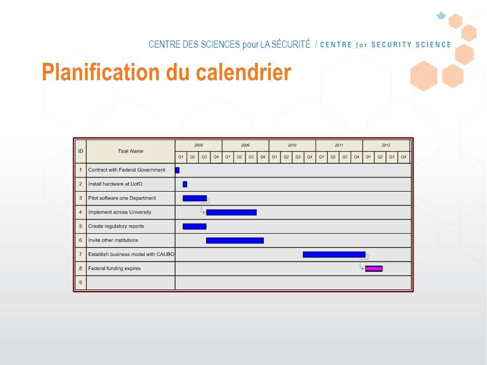 CENTRE DES SCIENCES pour LA SÉCURITÉ / Planification du calendrier