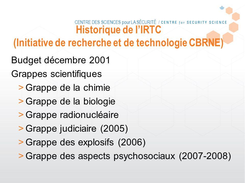 CENTRE DES SCIENCES pour LA SÉCURITÉ / Historique de lIRTC IRTC (Initiative de recherche et de technologie CBRNE) PTSP (Canada – É.-U.