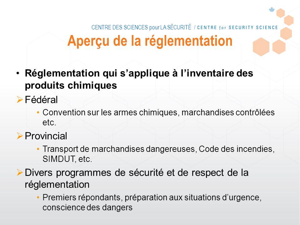 CENTRE DES SCIENCES pour LA SÉCURITÉ / Aperçu de la réglementation Réglementation qui sapplique à linventaire des produits chimiques Fédéral Convention sur les armes chimiques, marchandises contrôlées etc.