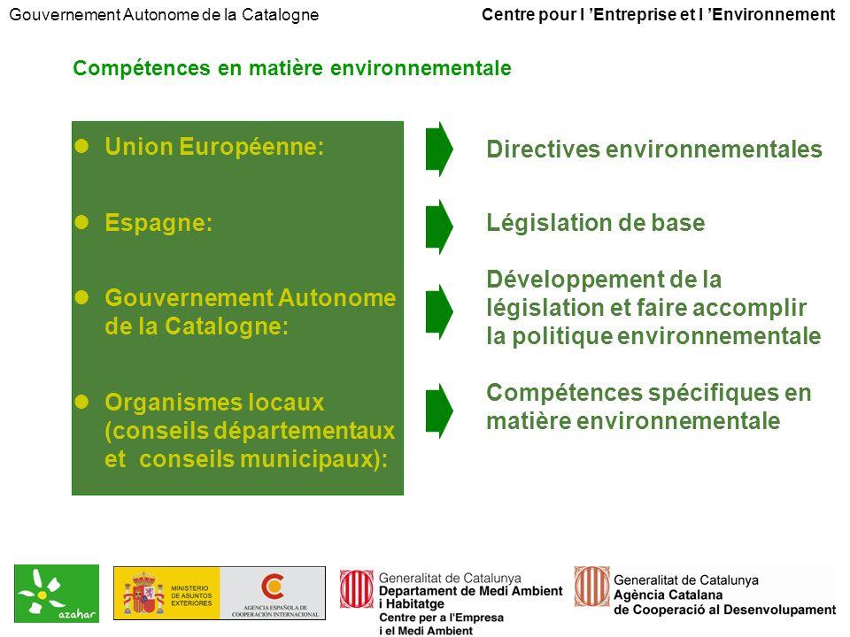 Organigramme du Ministère de lEnvironnement et du Logement de la Catalogne Offices régionaux à BarceloneGérone LleidaTarragone Amposta Gouvernement Autonome de la Catalogne Centre pour l Entreprise et l Environnement