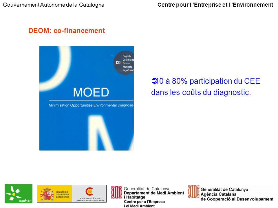 DEOM: co-financement Ü40 à 80% participation du CEE dans les coûts du diagnostic.