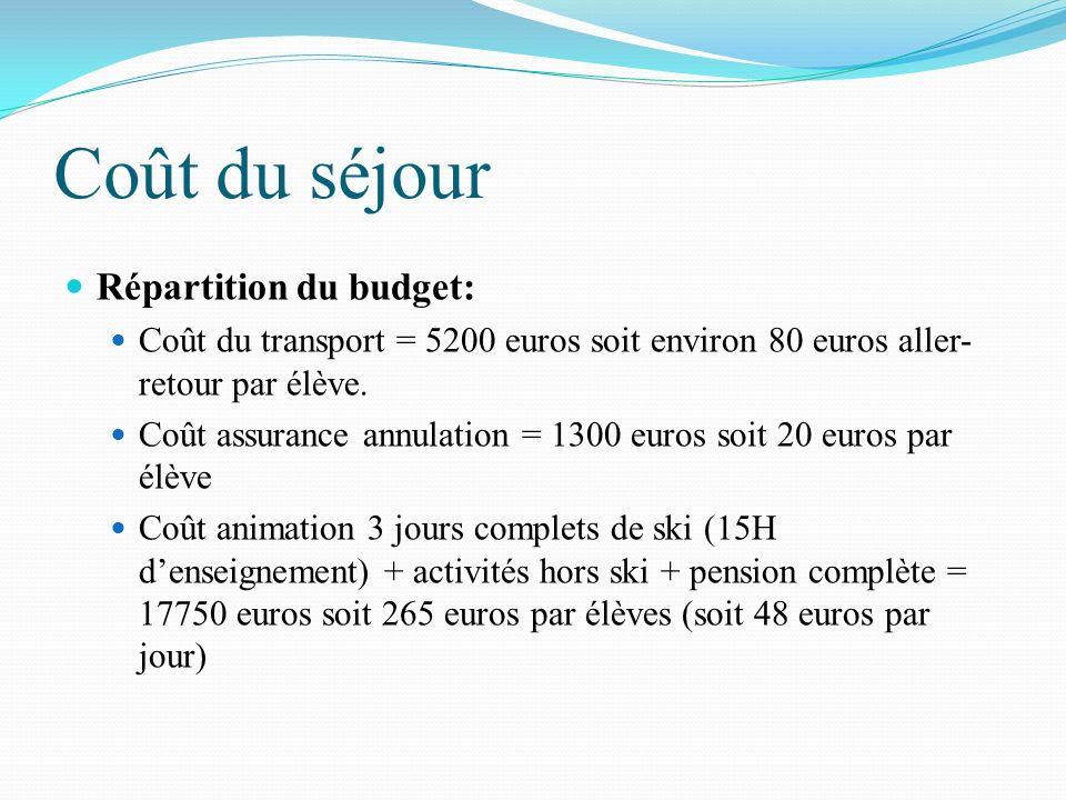 Coût du séjour Répartition du budget: Coût du transport = 5200 euros soit environ 80 euros aller- retour par élève. Coût assurance annulation = 1300 e