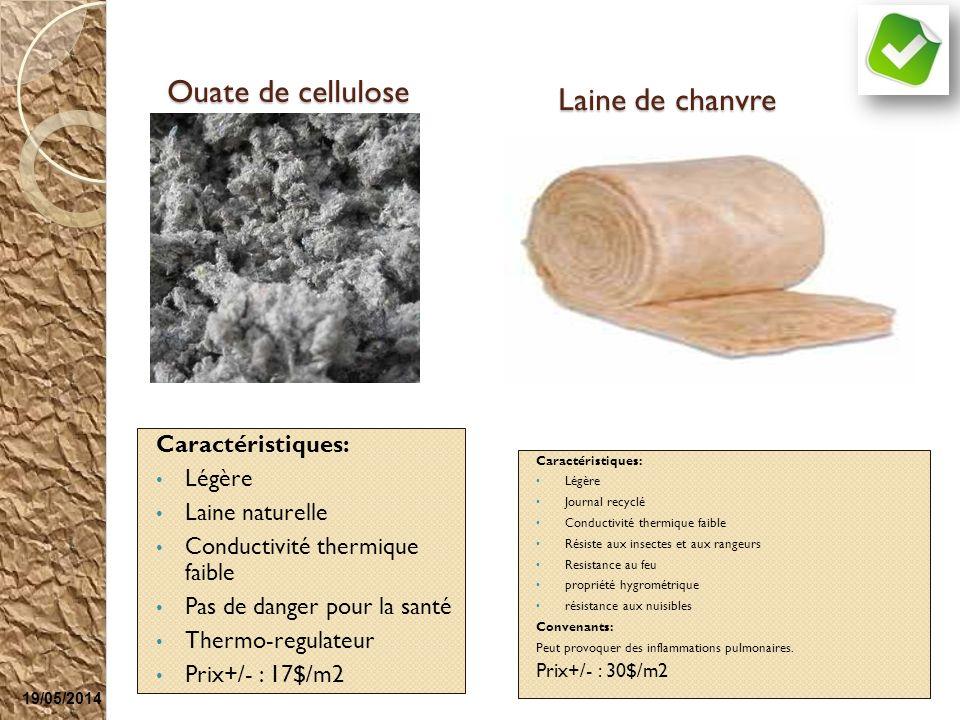Ouate de cellulose Caractéristiques: Légère Journal recyclé Conductivité thermique faible Résiste aux insectes et aux rangeurs Resistance au feu propr