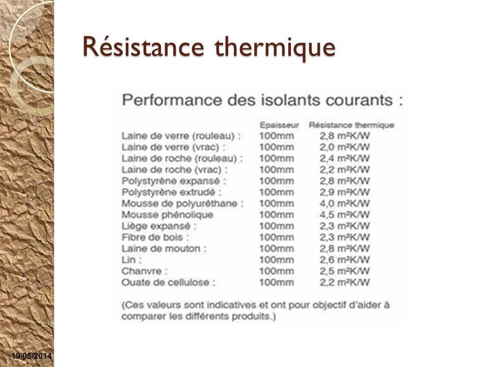 Résistance thermique 19/05/2014