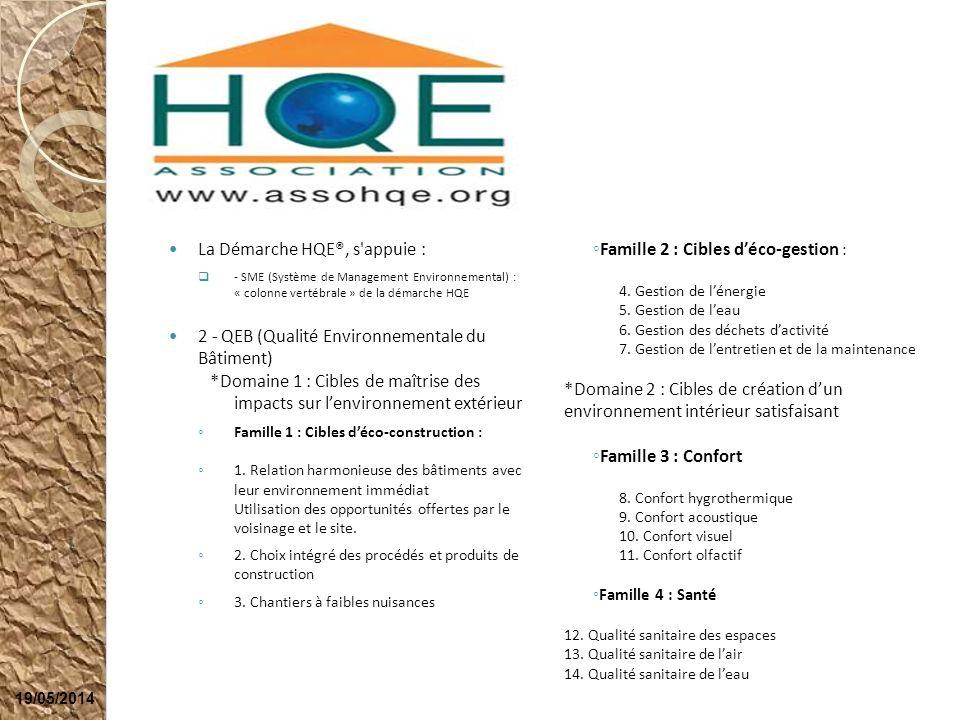 La Démarche HQE®, s'appuie : - SME (Système de Management Environnemental) : « colonne vertébrale » de la démarche HQE 2 - QEB (Qualité Environnementa
