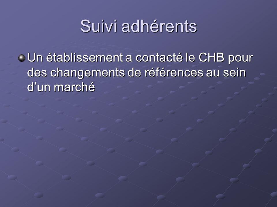 Suivi adhérents Un établissement a contacté le CHB pour des changements de références au sein dun marché