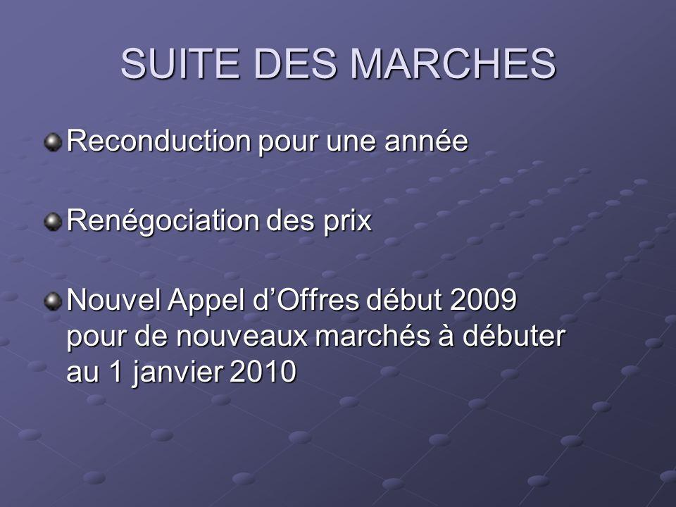 SUITE DES MARCHES Reconduction pour une année Renégociation des prix Nouvel Appel dOffres début 2009 pour de nouveaux marchés à débuter au 1 janvier 2