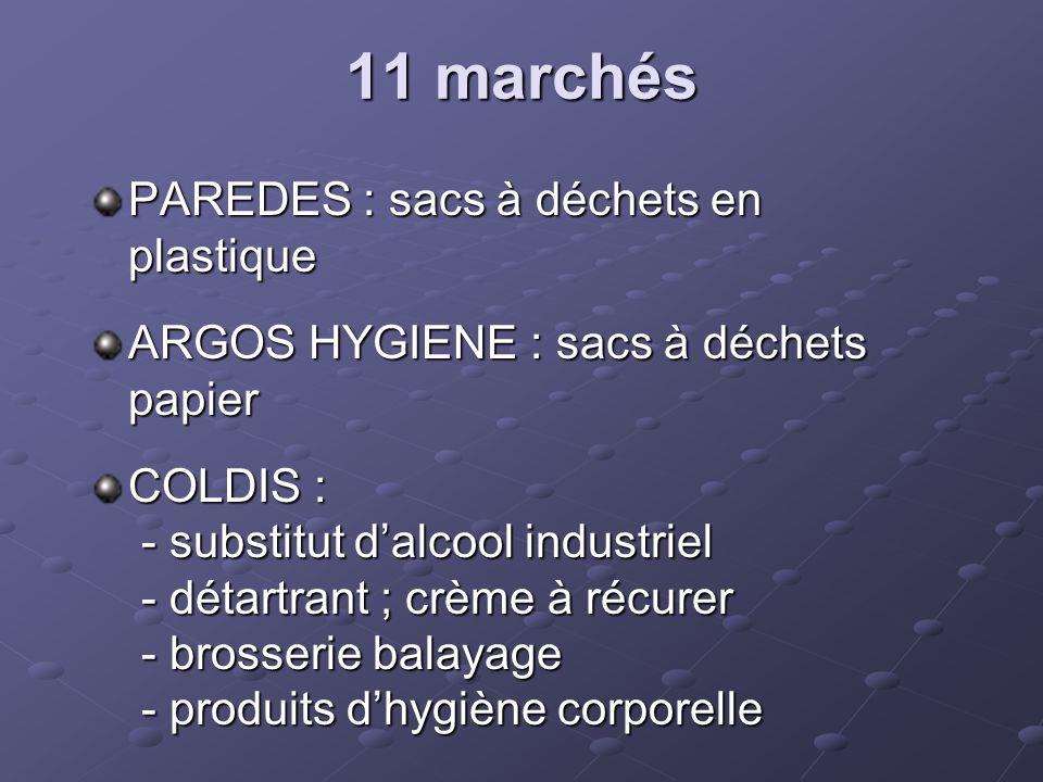 FIRPLAST : vaisselle plastique à UU GROUPE PIERRE LEGOFF : - détergents - consommables lave-linge lave-vaisselles - éponges lavettes - sel adoucisseur HYPRONET : gazes viscose imprégnées