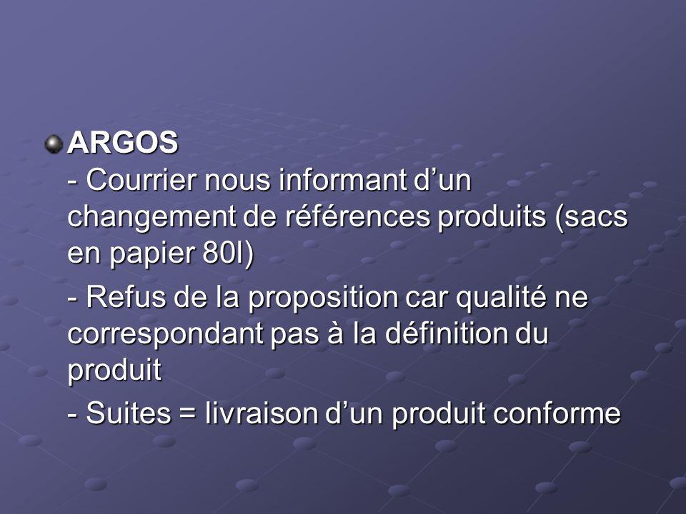 ARGOS - Courrier nous informant dun changement de références produits (sacs en papier 80l) - Refus de la proposition car qualité ne correspondant pas