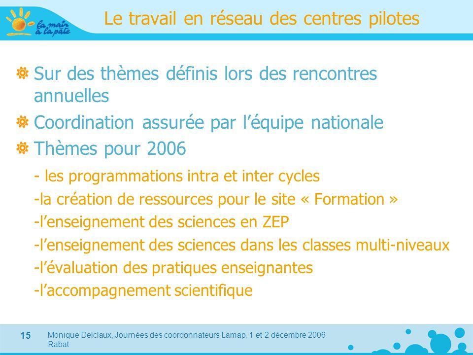 Monique Delclaux, Journées des coordonnateurs Lamap, 1 et 2 décembre 2006 Rabat 15 Le travail en réseau des centres pilotes Sur des thèmes définis lor
