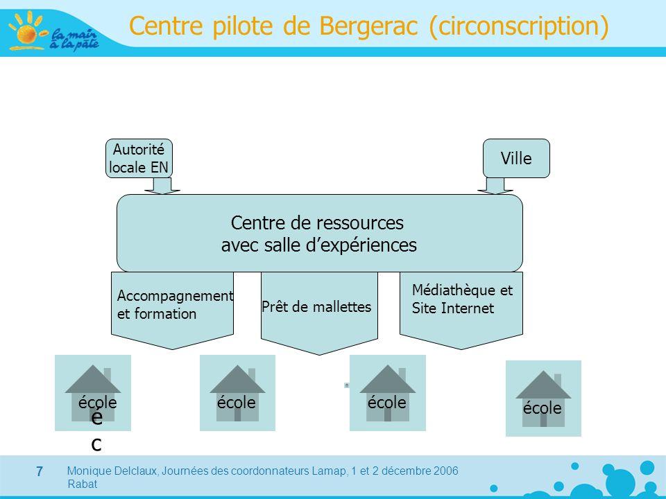 Monique Delclaux, Journées des coordonnateurs Lamap, 1 et 2 décembre 2006 Rabat 7 Centre pilote de Bergerac (circonscription) Centre de ressources ave