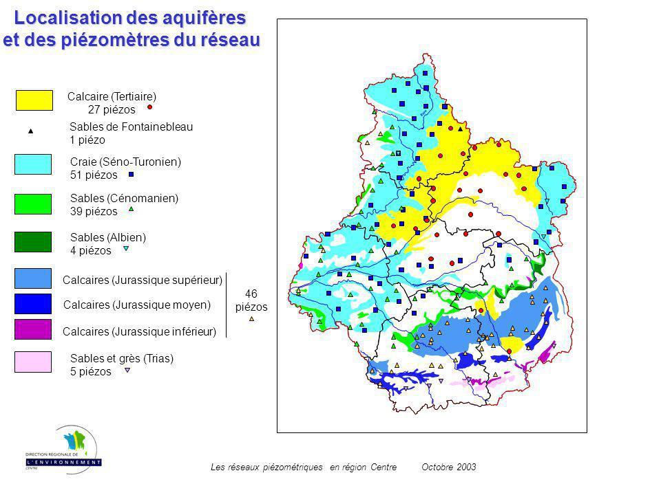 Les réseaux piézométriques en région CentreOctobre 2003 Localisation des aquifères et des piézomètres du réseau Eure Sables de Fontainebleau 1 piézo C