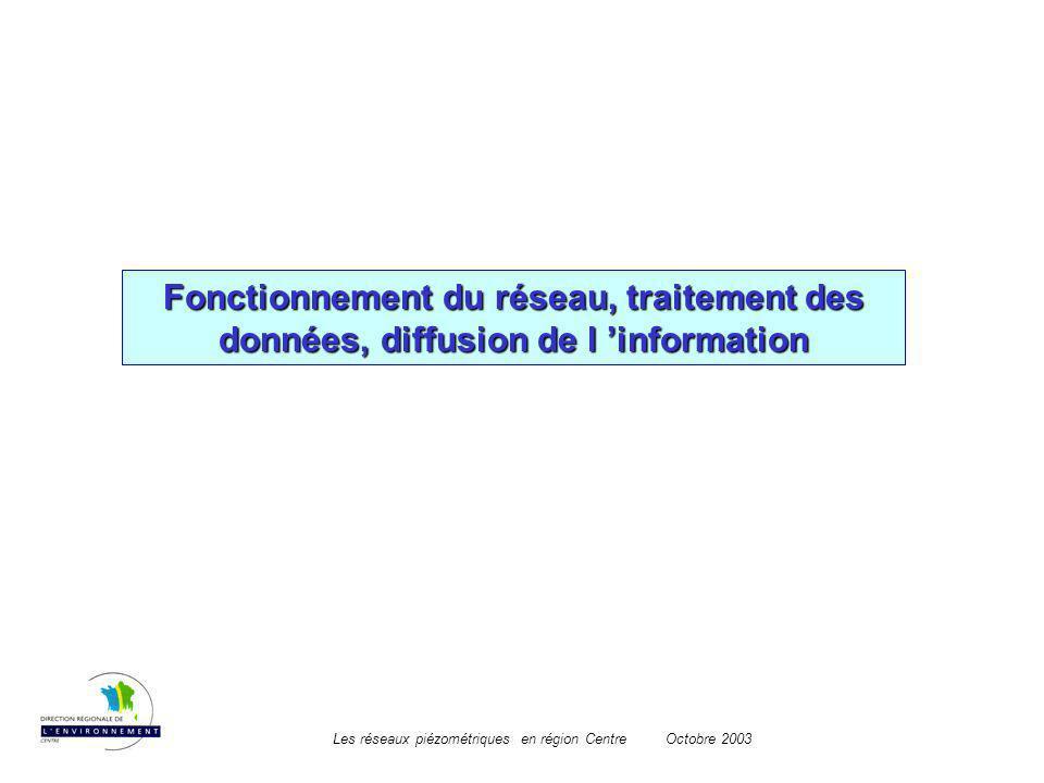 Les réseaux piézométriques en région CentreOctobre 2003 Fonctionnement du réseau, traitement des données, diffusion de l information