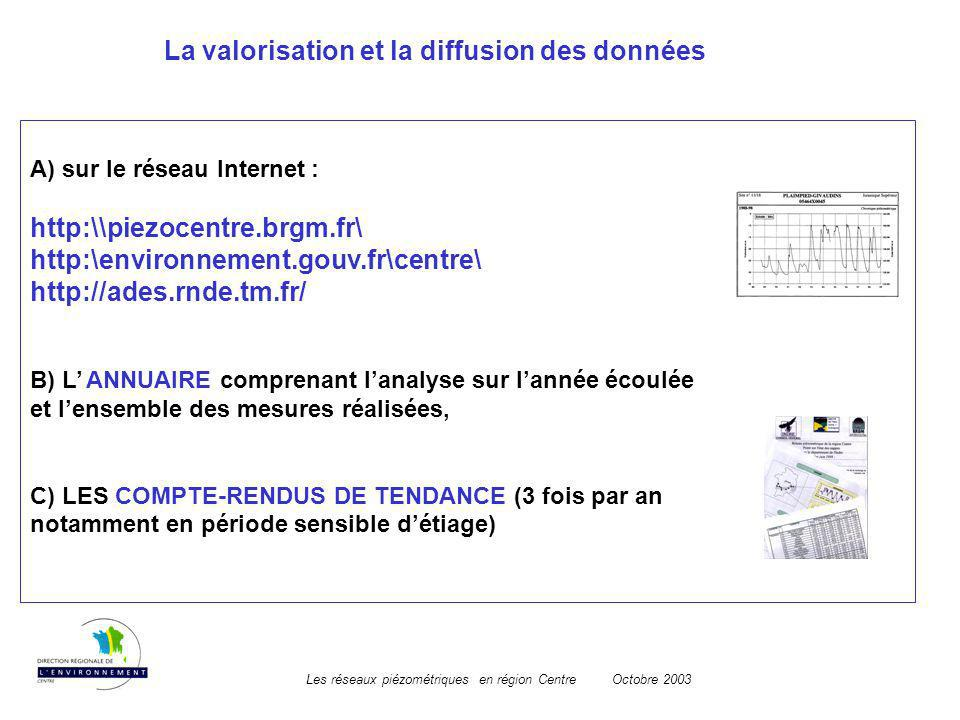 Les réseaux piézométriques en région CentreOctobre 2003 La valorisation et la diffusion des données A) sur le réseau Internet : http:\\piezocentre.brg