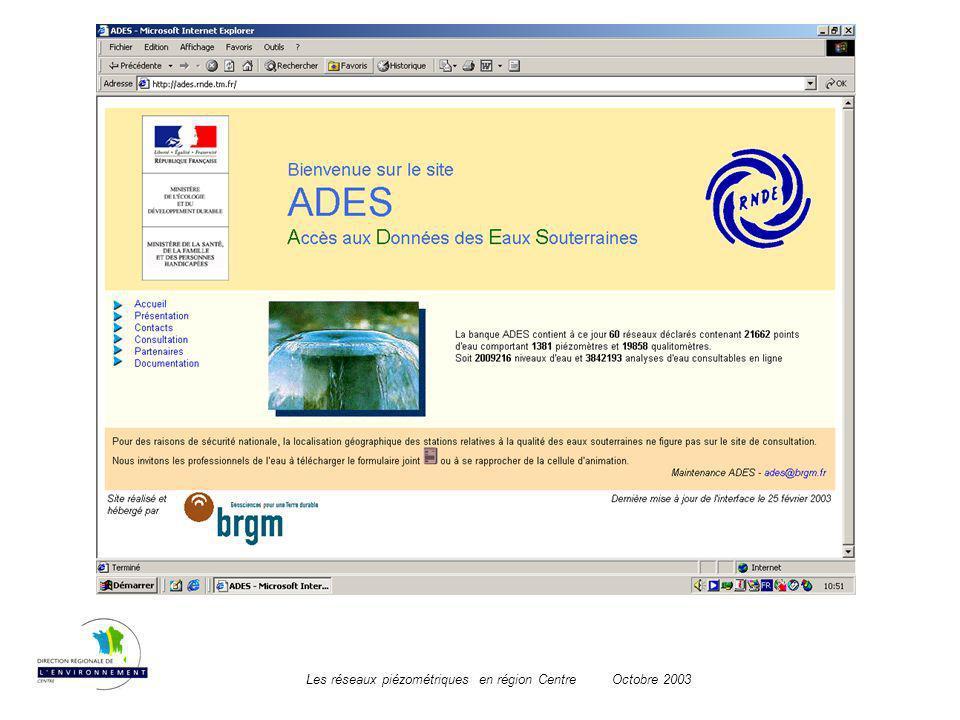 Les réseaux piézométriques en région CentreOctobre 2003
