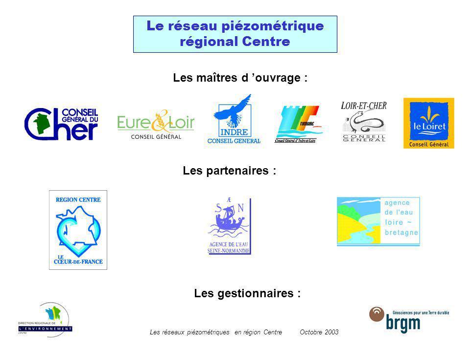 Les réseaux piézométriques en région CentreOctobre 2003 Dispositif de gestion volumétrique Colin Ouatier (Cher)