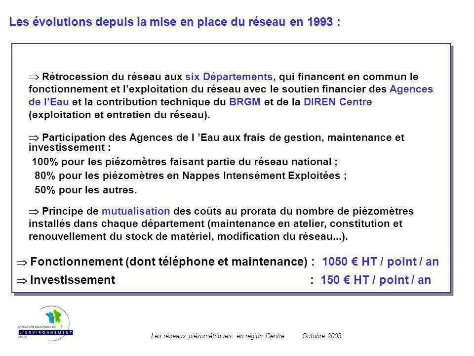 Les réseaux piézométriques en région CentreOctobre 2003 La valorisation et la diffusion des données A) sur le réseau Internet : http:\\piezocentre.brgm.fr\ http:\environnement.gouv.fr\centre\ http://ades.rnde.tm.fr/ B) L ANNUAIRE comprenant lanalyse sur lannée écoulée et lensemble des mesures réalisées, C) LES COMPTE-RENDUS DE TENDANCE (3 fois par an notamment en période sensible détiage)