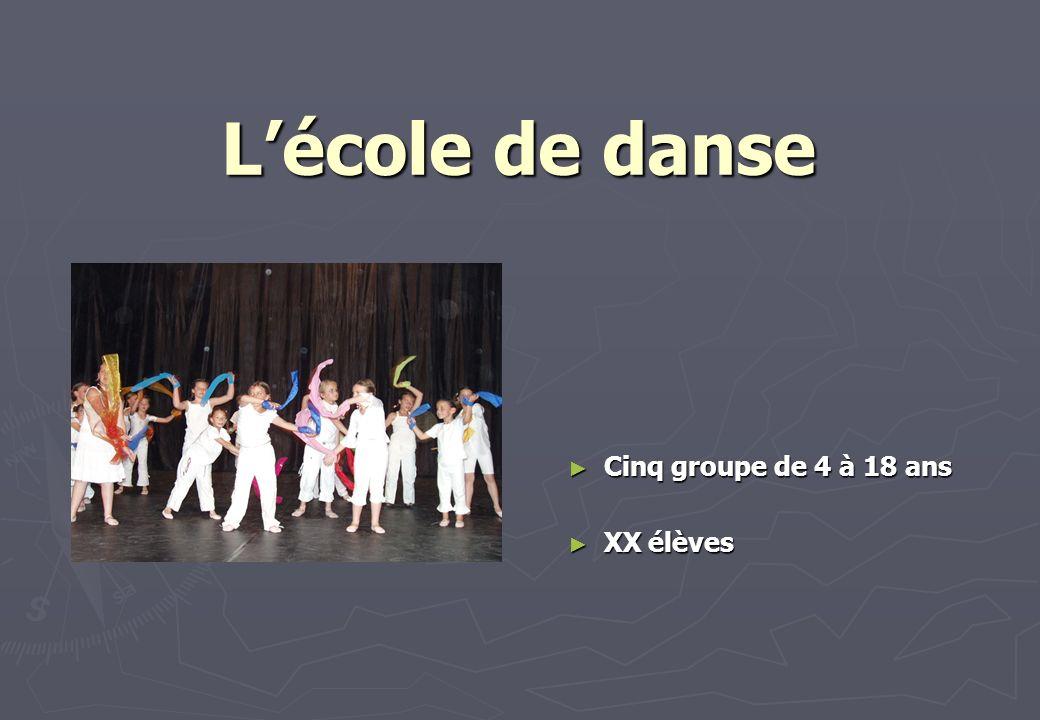 Lécole de danse Cinq groupe de 4 à 18 ans Cinq groupe de 4 à 18 ans XX élèves XX élèves