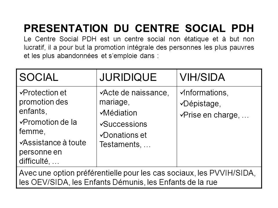 PRESENTATION DU CENTRE SOCIAL PDH Le Centre Social PDH est un centre social non étatique et à but non lucratif, il a pour but la promotion intégrale d