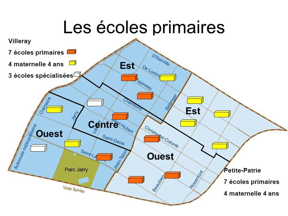 Les écoles primaires Est Centre Ouest Villeray 7 écoles primaires 4 maternelle 4 ans 3 écoles spécialisées Petite-Patrie 7 écoles primaires 4 maternel