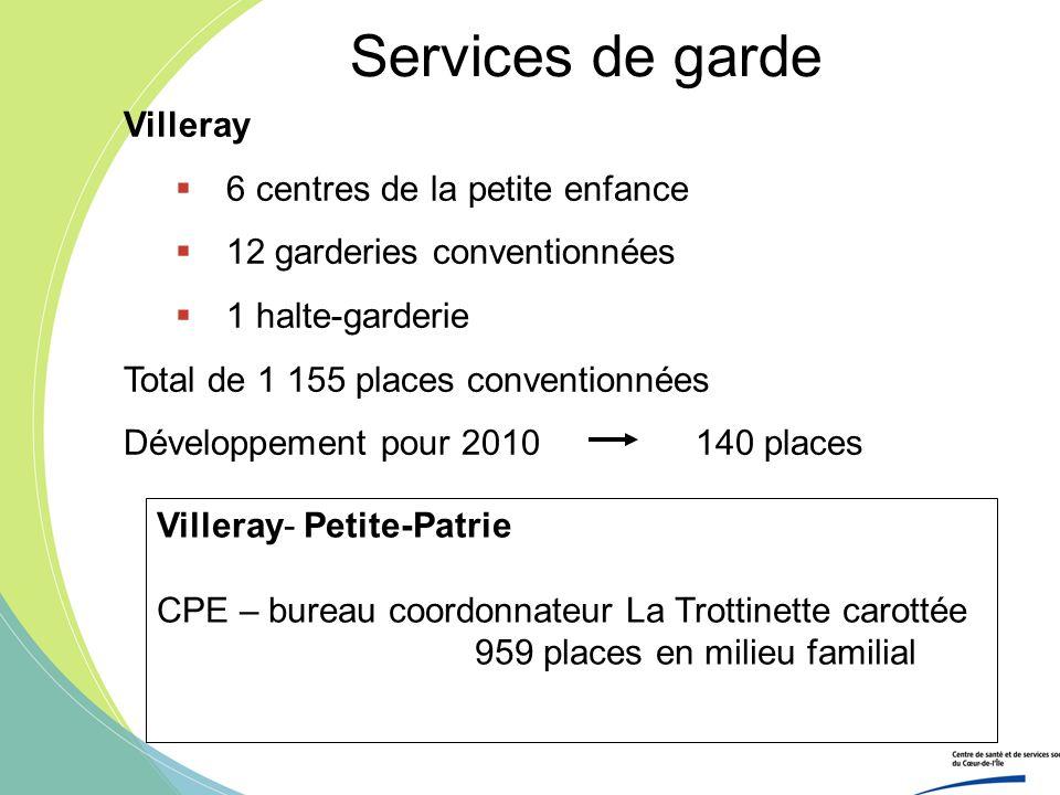 Services de garde Villeray 6 centres de la petite enfance 12 garderies conventionnées 1 halte-garderie Total de 1 155 places conventionnées Développem