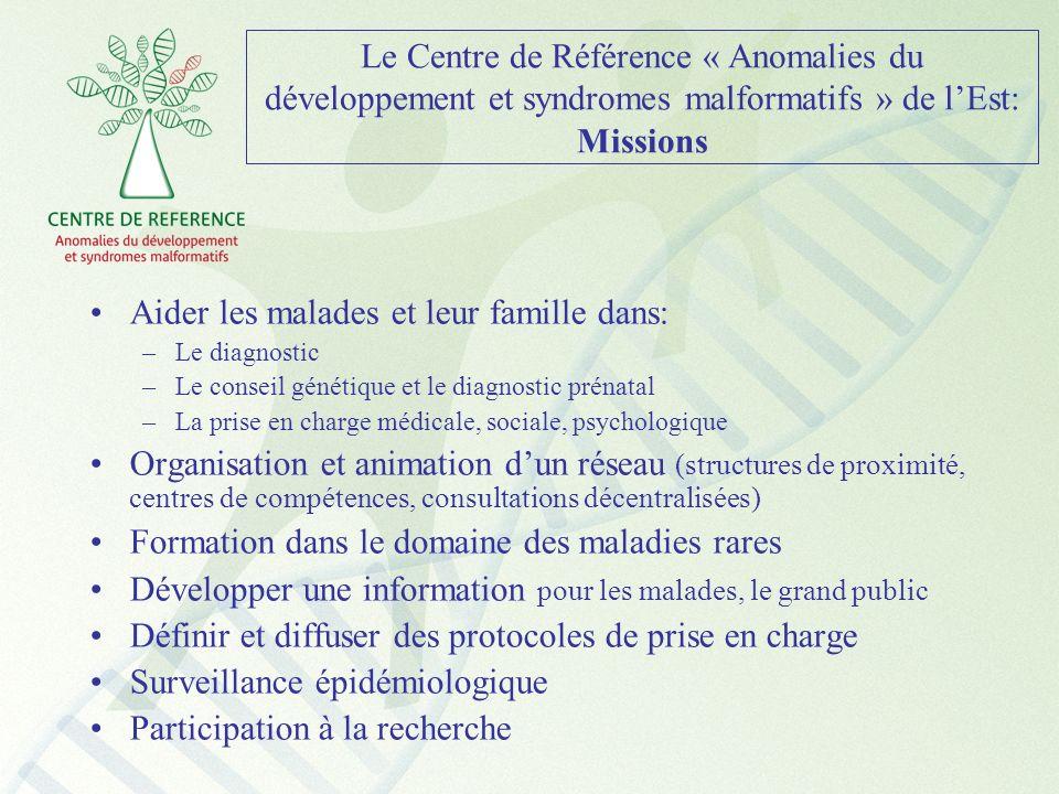 Le Centre de Référence « Anomalies du développement et syndromes malformatifs » de lEst: Missions Aider les malades et leur famille dans: –Le diagnost