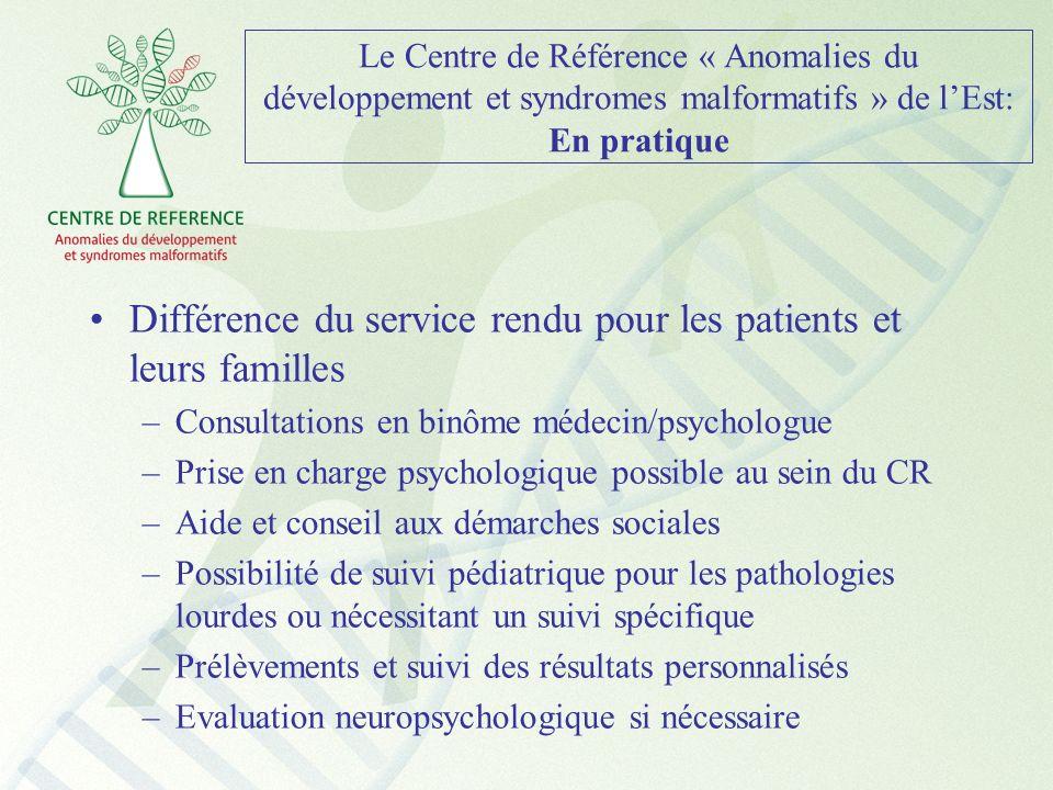 Le Centre de Référence « Anomalies du développement et syndromes malformatifs » de lEst: En pratique Différence du service rendu pour les patients et