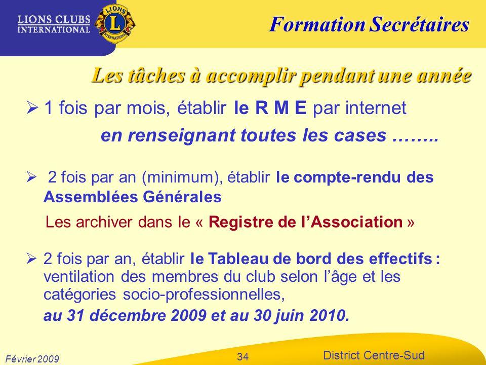 Formation Secrétaires District Centre-Sud Février 2009 34 1 fois par mois, établir le R M E par internet en renseignant toutes les cases …….. Les tâch