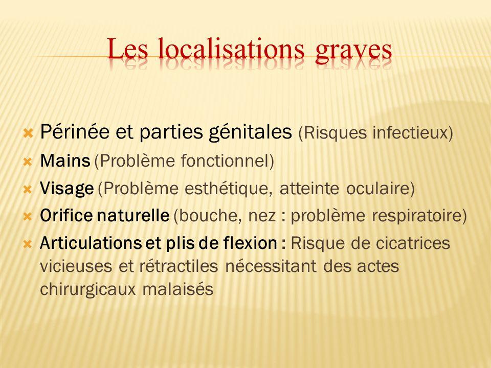 Périnée et parties génitales (Risques infectieux) Mains (Problème fonctionnel) Visage (Problème esthétique, atteinte oculaire) Orifice naturelle (bouc