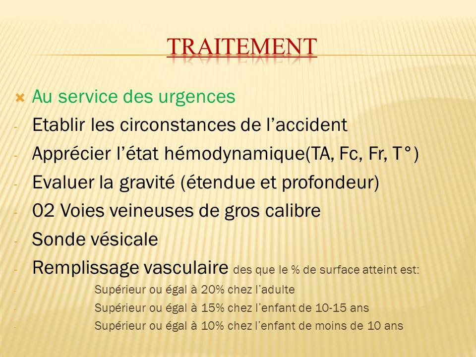Au service des urgences - Etablir les circonstances de laccident - Apprécier létat hémodynamique(TA, Fc, Fr, T°) - Evaluer la gravité (étendue et prof