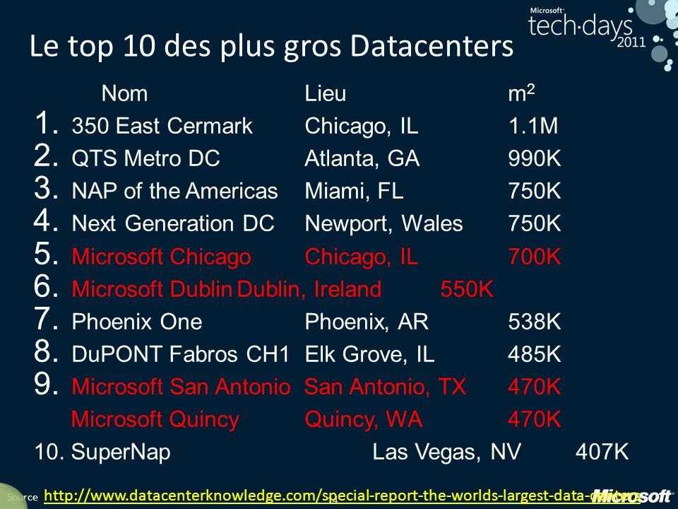 14 Le top 10 des plus gros Datacenters NomLieum 2 1.