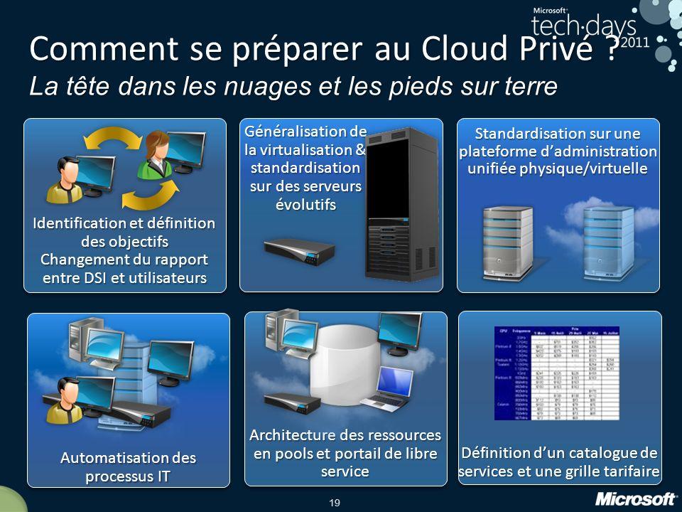 19 Généralisation de la virtualisation & standardisation sur des serveurs évolutifs Comment se préparer au Cloud Privé .
