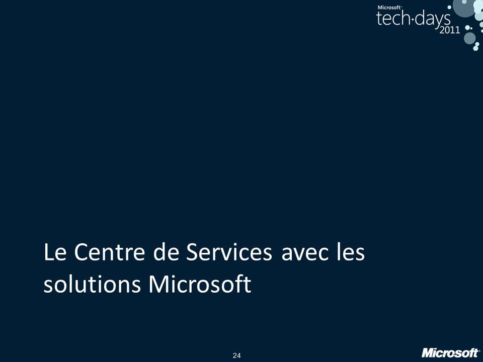24 Le Centre de Services avec les solutions Microsoft