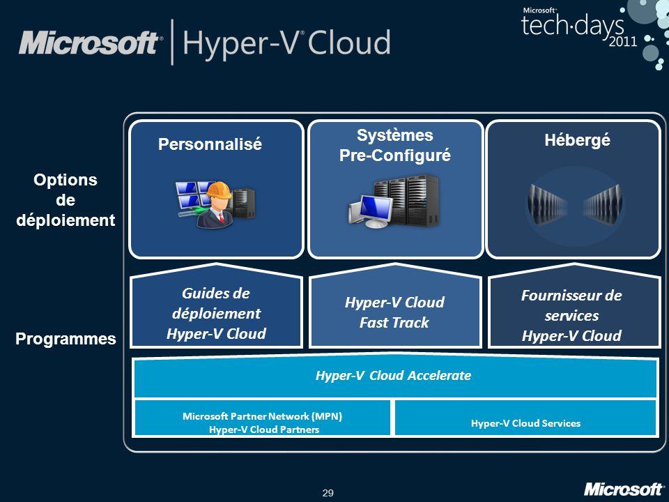 29 Systèmes Pre-Configuré Hébergé Personnalisé Options de déploiement Programmes Guides de déploiement Hyper-V Cloud Fast Track Hyper-V Cloud Accelerate Fournisseur de services Hyper-V Cloud Microsoft Partner Network (MPN) Hyper-V Cloud Partners Microsoft Partner Network (MPN) Hyper-V Cloud Partners Hyper-V Cloud Services