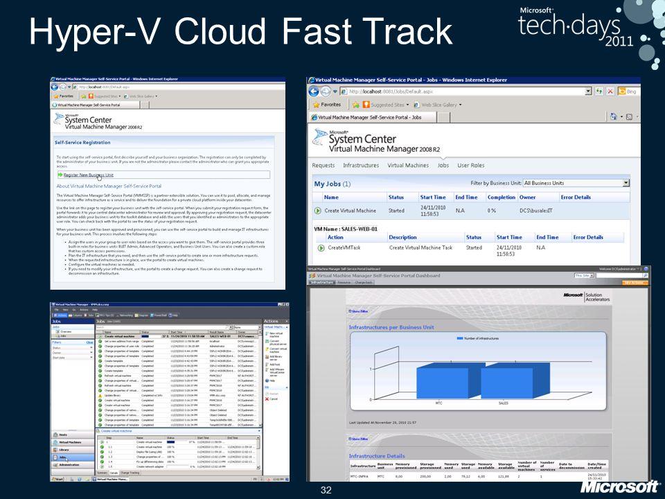 32 Hyper-V Cloud Fast Track
