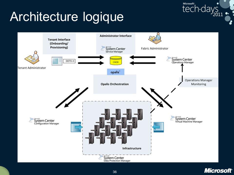 36 Architecture logique