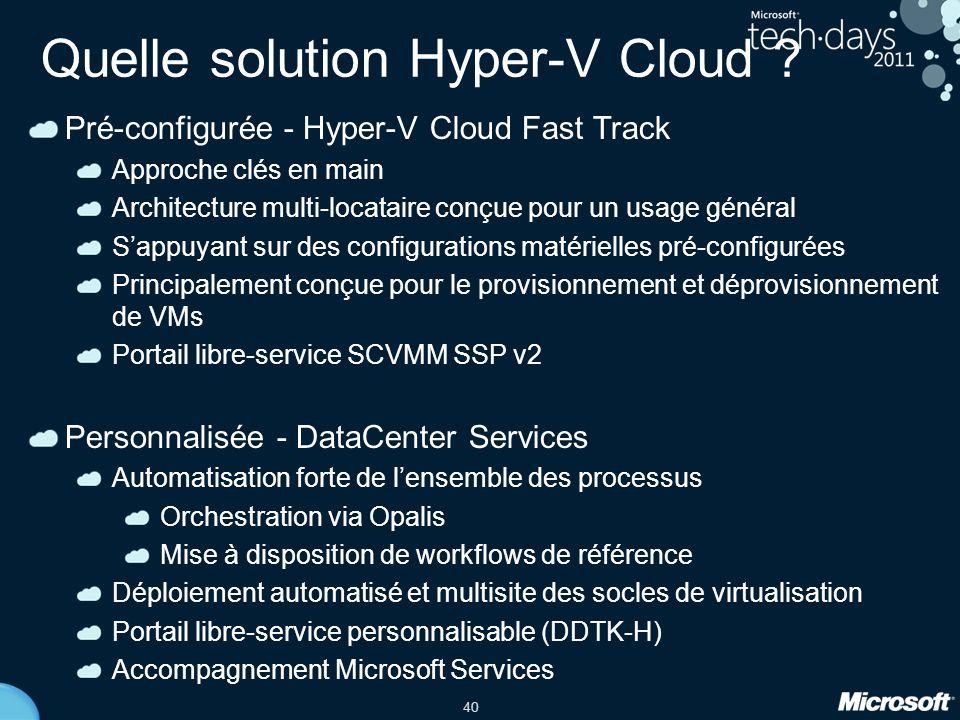 40 Quelle solution Hyper-V Cloud .