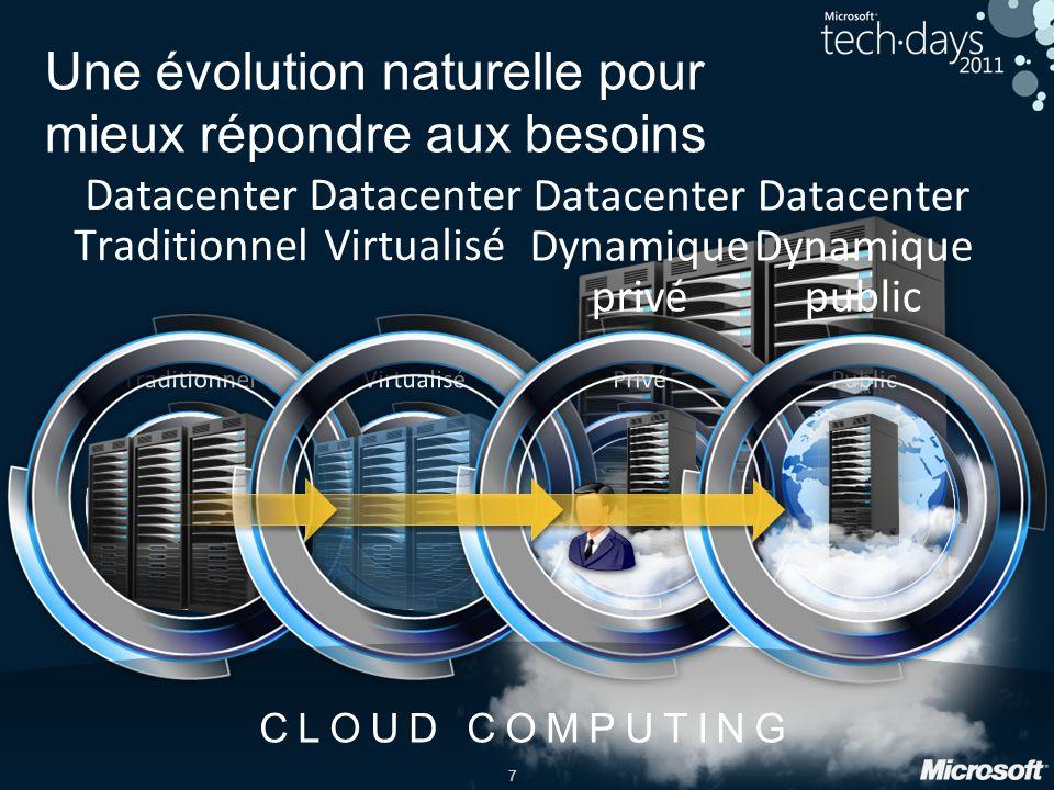 7 Une évolution naturelle pour mieux répondre aux besoins Datacenter Traditionnel Datacenter Virtualisé Datacenter Dynamique privé Datacenter Dynamique public CLOUD COMPUTING