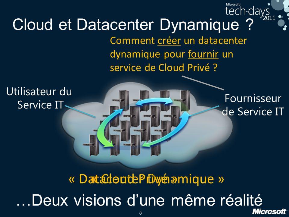8 Cloud et Datacenter Dynamique .