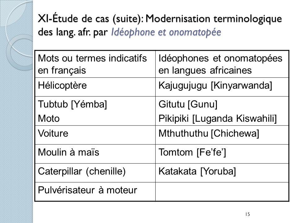 XI -Étude de cas (suite): Modernisation terminologique des lang. afr. par Idéophone et onomatopée Mots ou termes indicatifs en français Idéophones et