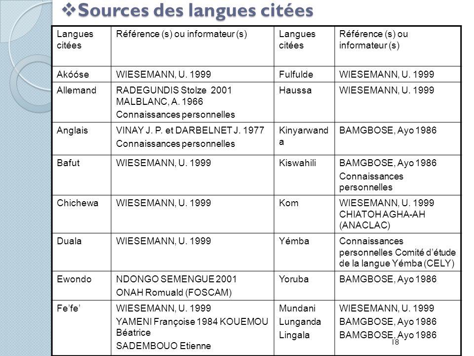 Sources des langues citées Sources des langues citées Langues citées Référence (s) ou informateur (s)Langues citées Référence (s) ou informateur (s) AkóóseWIESEMANN, U.