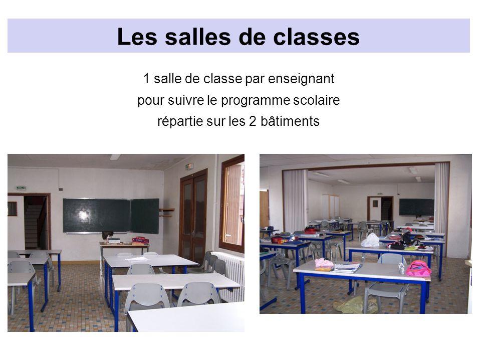 1 salle de classe par enseignant pour suivre le programme scolaire répartie sur les 2 bâtiments Les salles de classes
