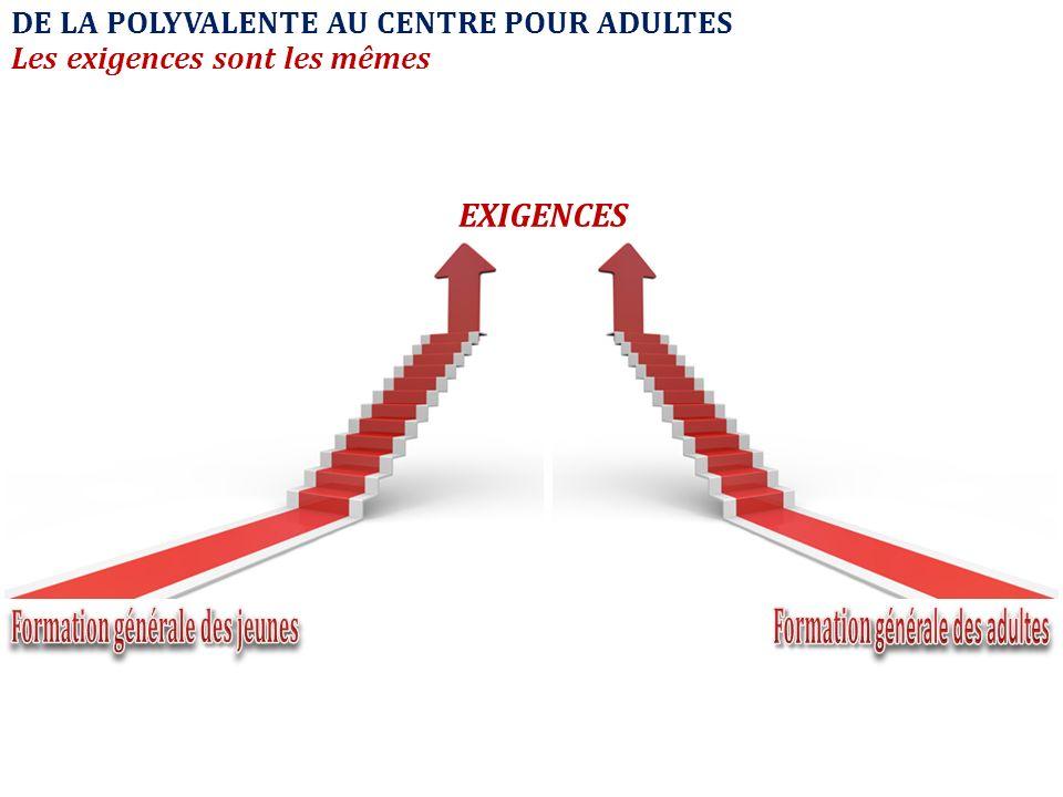 DE LA POLYVALENTE AU CENTRE POUR ADULTES Les exigences sont les mêmes EXIGENCES