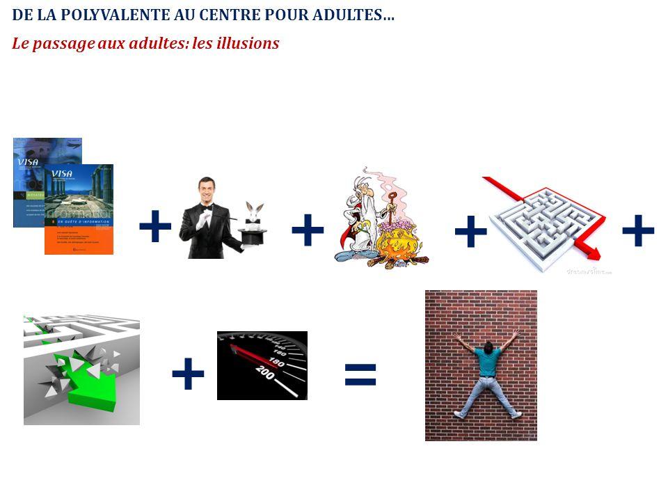 DE LA POLYVALENTE AU CENTRE POUR ADULTES… Le passage aux adultes: les illusions + + = + + +