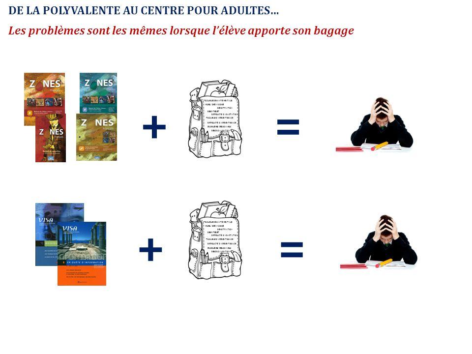DE LA POLYVALENTE AU CENTRE POUR ADULTES… Les problèmes sont les mêmes lorsque lélève apporte son bagage + + = = TROUBLE DAPPRENTISSAGE DÉMOTIVATION DÉSINTÉRÊT DÉSORGANISATION DIFFICULTÉ DADAPTATION TROUBLE DE SANTÉ MENTALE PROBLÈMES PERSONNELS MILIEU DÉFAVORISÉ DIFFICULTÉ DAPPRENTISSAGE TROUBLE DAPPRENTISSAGE DÉMOTIVATION DÉSINTÉRÊT DÉSORGANISATION DIFFICULTÉ DADAPTATION TROUBLE DE SANTÉ MENTALE PROBLÈMES PERSONNELS MILIEU DÉFAVORISÉ DIFFICULTÉ DAPPRENTISSAGE