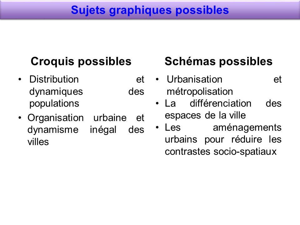 Sujets graphiques possibles Croquis possiblesSchémas possibles Urbanisation et métropolisation La différenciation des espaces de la ville Les aménag