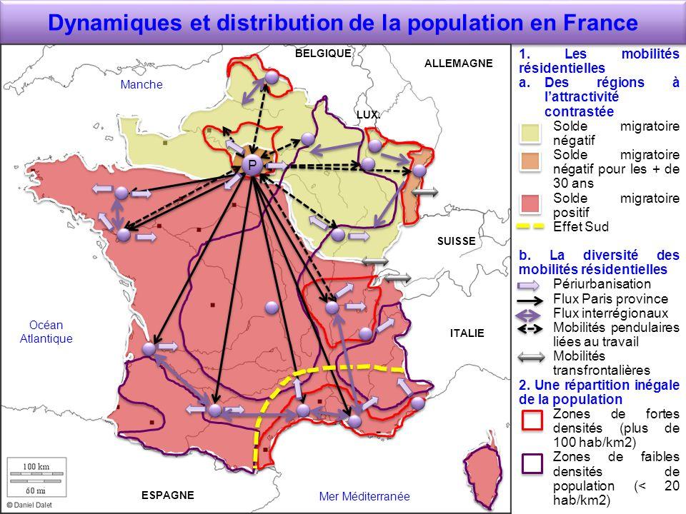 Dynamiques et distribution de la population en France 1. Les mobilités résidentielles a.Des régions à lattractivité contrastée Solde migratoire négati