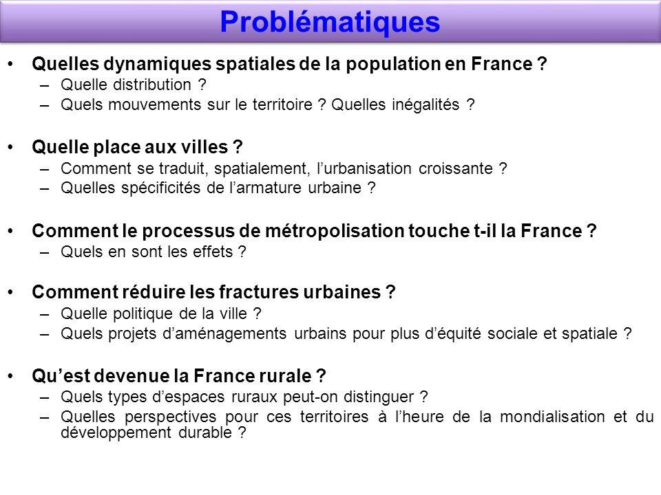 Problématiques Quelles dynamiques spatiales de la population en France ? –Quelle distribution ? –Quels mouvements sur le territoire ? Quelles inégalit