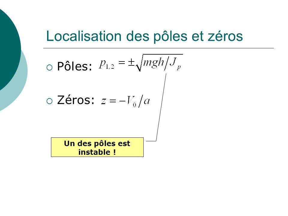Localisation des pôles et zéros Pôles: Zéros: Un des pôles est instable !